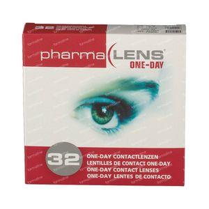 PharmaLens Daglenzen +4.00 32 lenzen
