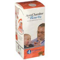 Aerochamber Plus Anti-Statisch + Flow-Vu-Masker Baby 1 st